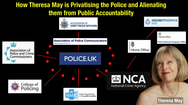 Theresa May Police Privatisation
