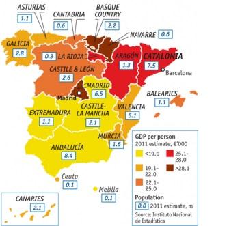 Catalonia GDP