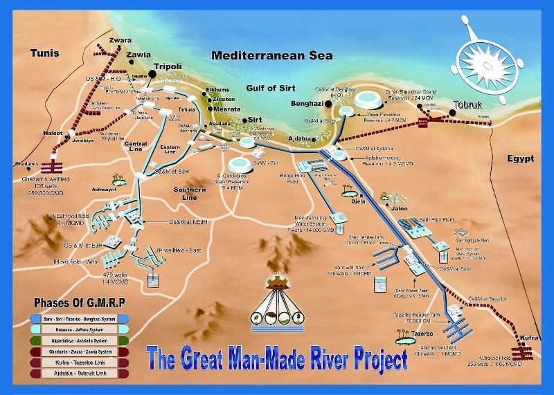 gaddafi-greatriver