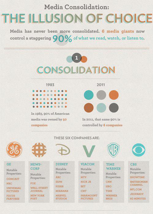 media illusion