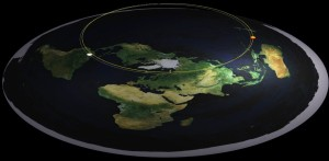 3c5b7-flat_earthqq