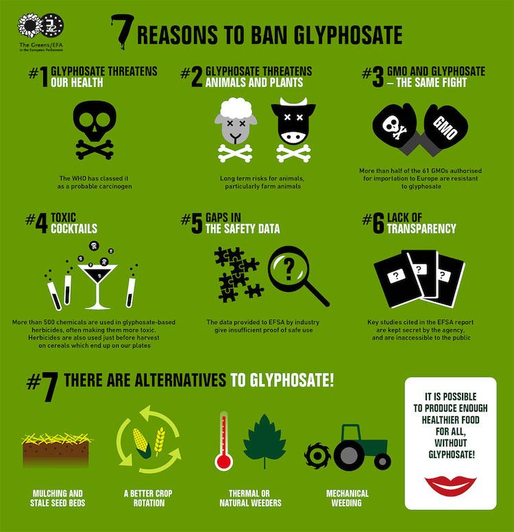 EN Glyphosate