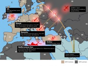 NATO-MISSILES -ON-RUSSIA