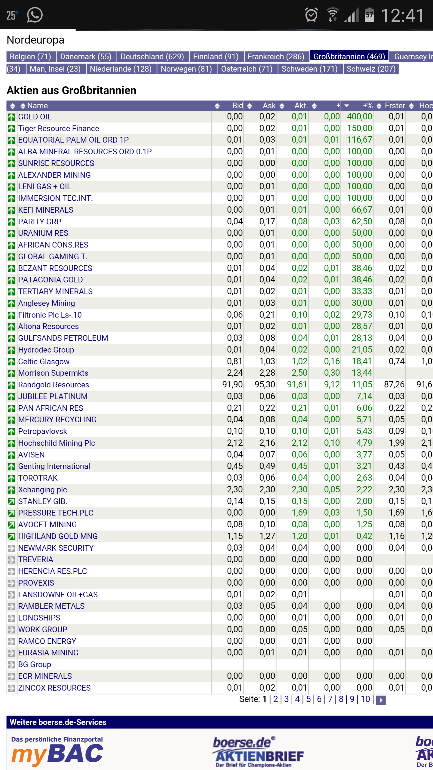 Is there a reason that the only stocks in GB going up are oil and mineral companies?