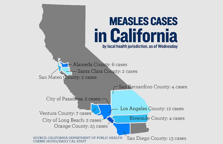 measles cali