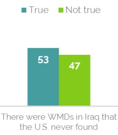iraq-wmds