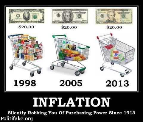 inflation-tax-end-the-fed-battaile-politics-1362778381