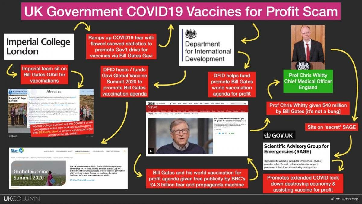 UK Column infograph — from the news programme.