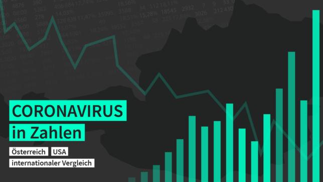 Coronavirus in Zahlen © Trending Topics