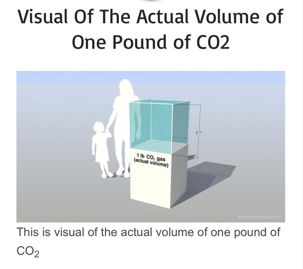 Visual of the actual volume of one pound of C02 - Your Mirfield