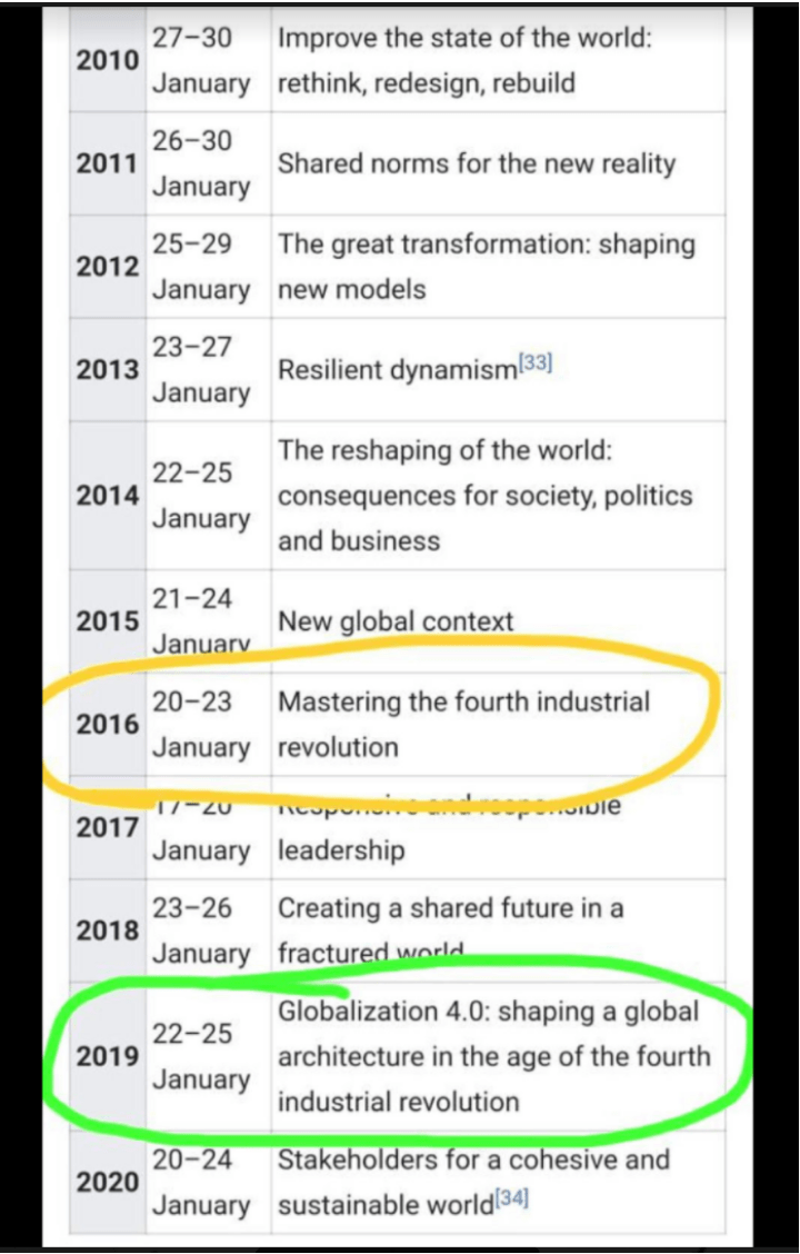 Screen-Shot-2020-07-27-at-10.32.10-AM The Globalist Agenda: The COVID Plandemic is Just The Beginning