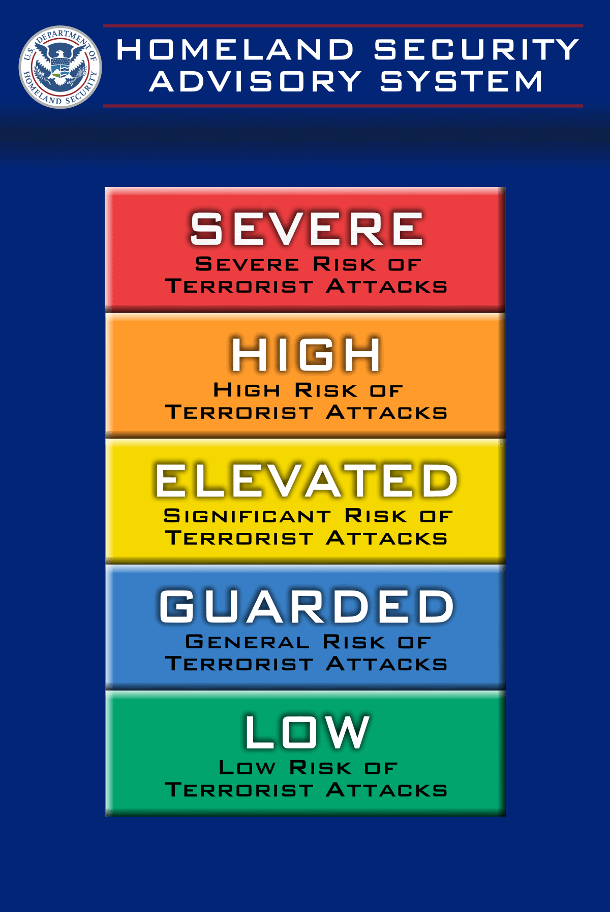 DHS color coded threat chart